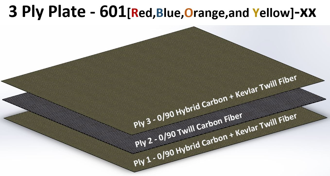 Carbon/kevlar single layer plate layup