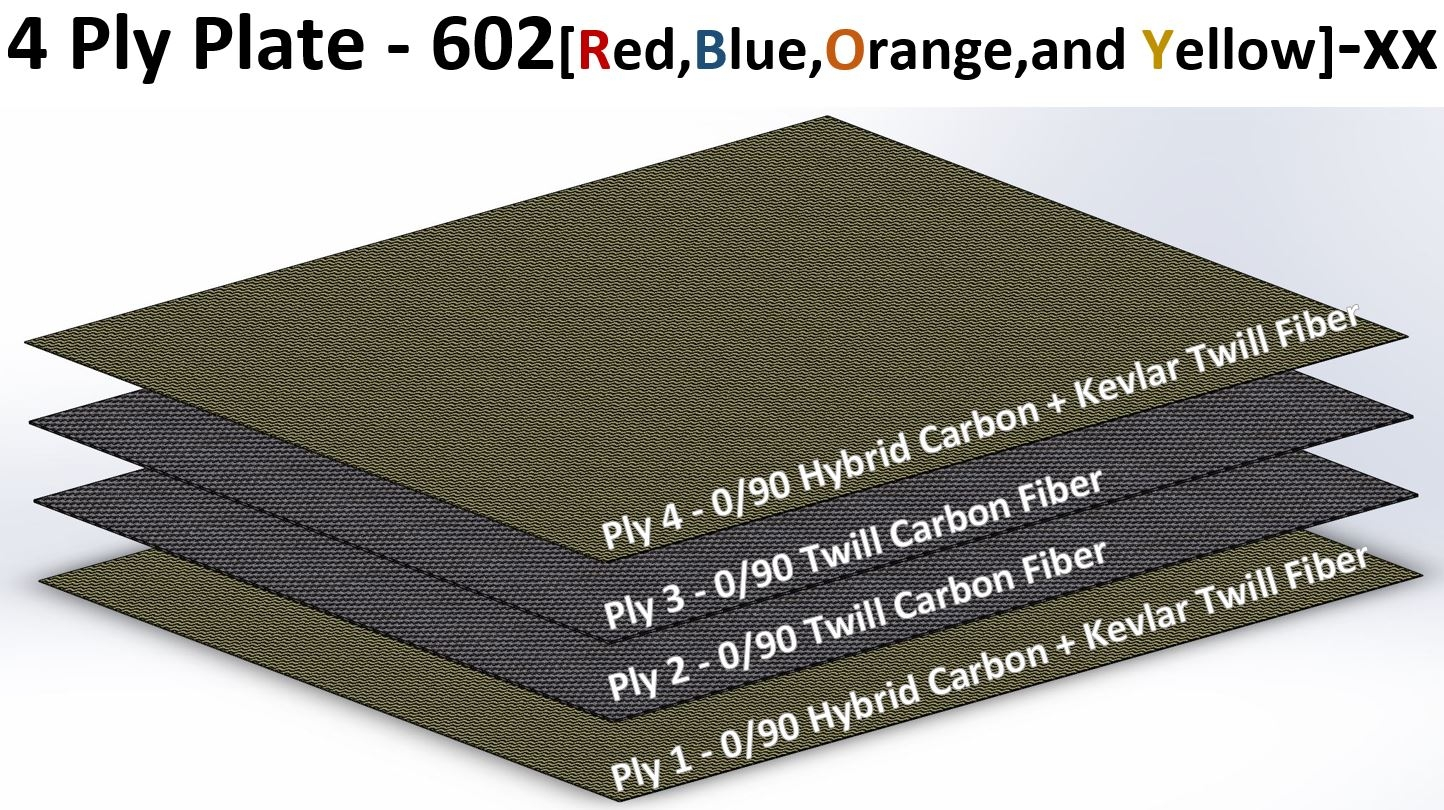 Carbon/kevlar two layer plate layup