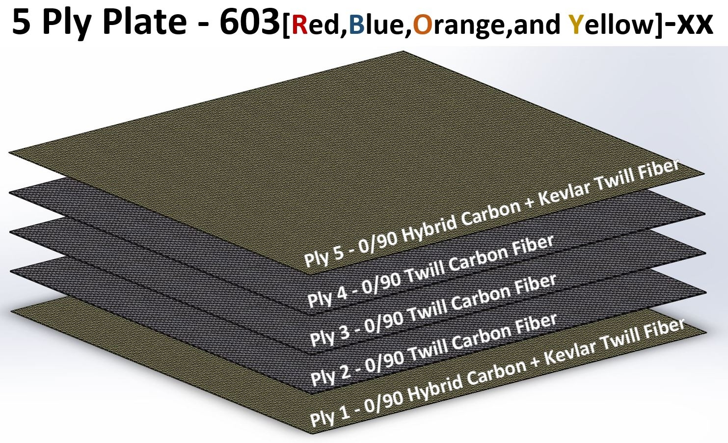 Carbon/kevlar triple layer plate layup