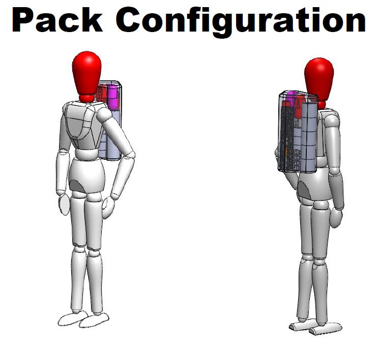 Portable Kayak Backpack Configuration